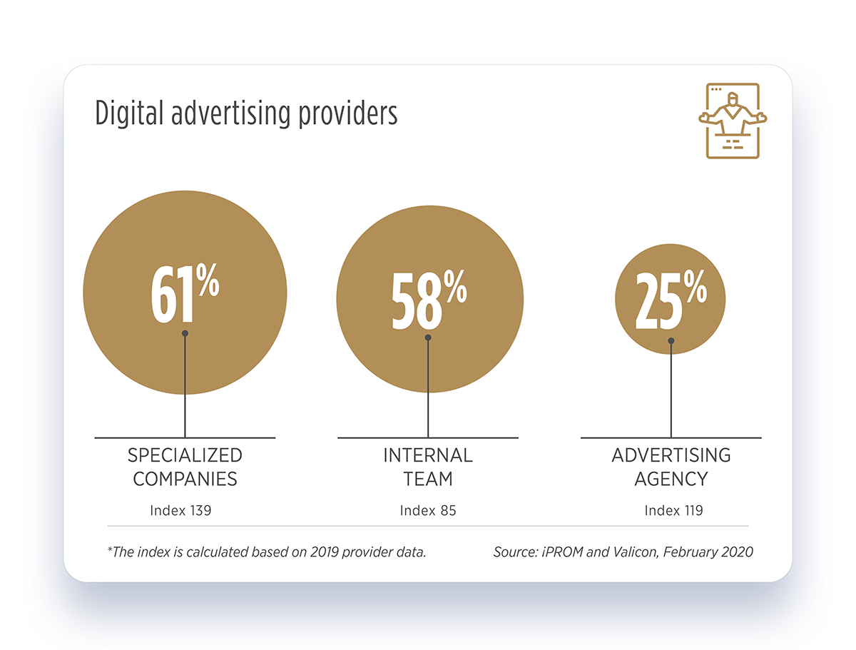 Digital advertising providers - iPROM - Press