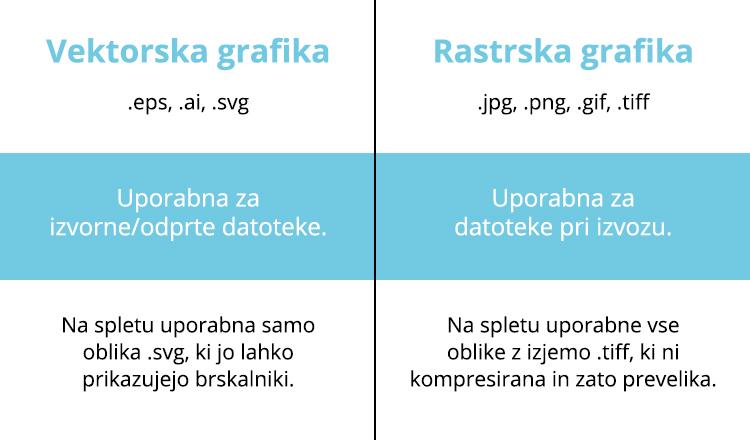 Raster vector comparison 2